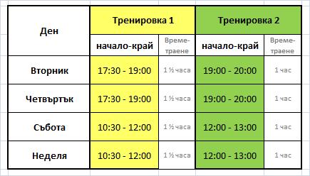 ск-ракетлон-варна-график-запазване-часове-март-2015