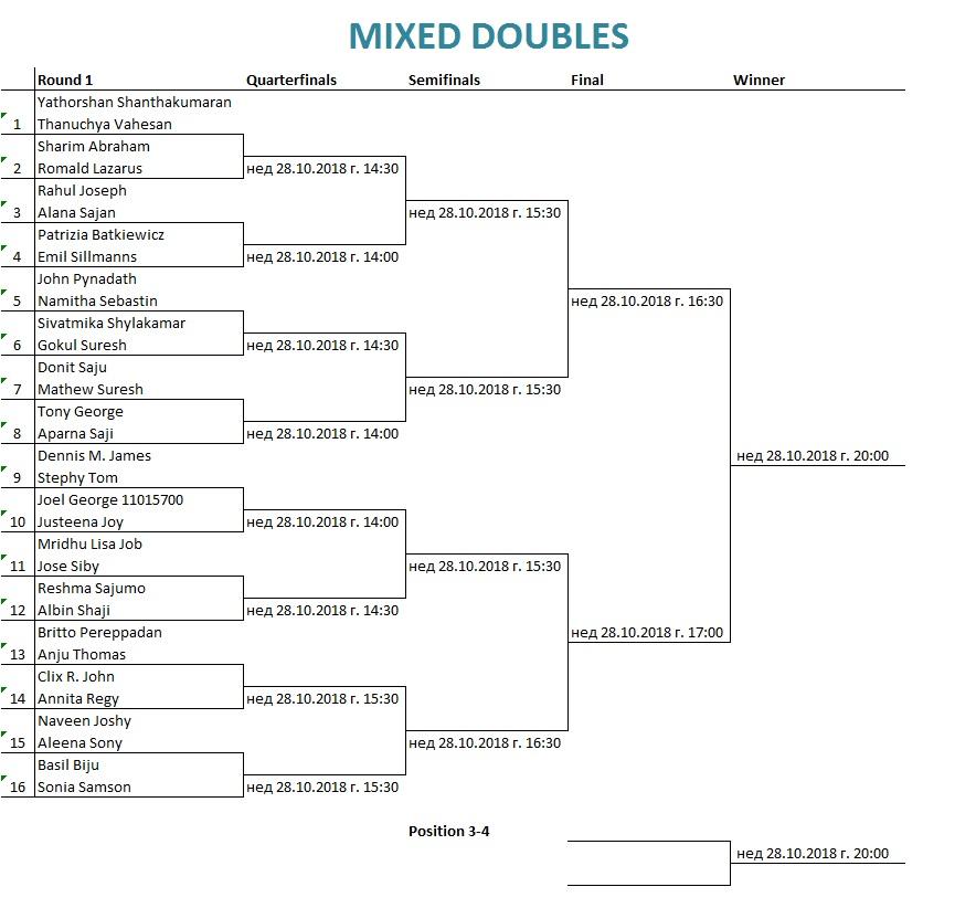 Mixed Doubles Badminton Tournament