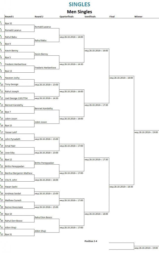 Men Singles Badminton Tournament